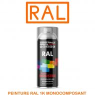 Bombe de peinture RAL 1K monocouche